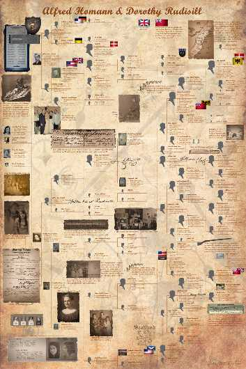 Homann-Rudisill Pedigree Chart from the Family History by Mike Prestwood collection by Mike Prestwood